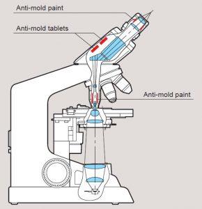 میکروسکوپ بیولوژیکال دوچشمی مدل YS 100 نیکون